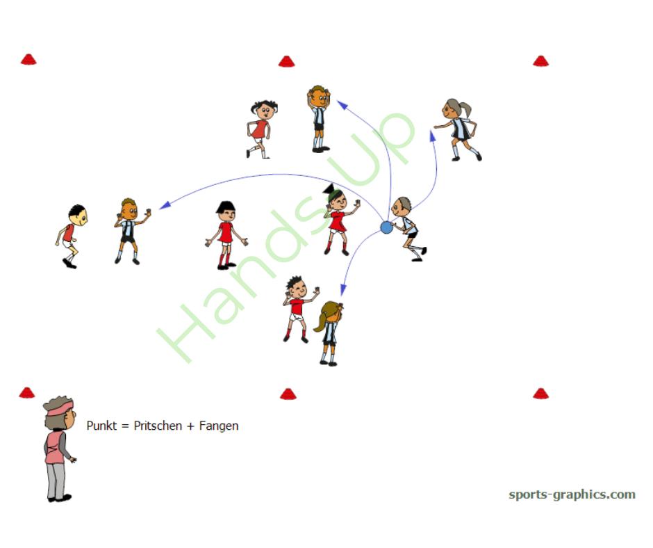 Ein Kind hat einen Ball. Von diesem Ball führen viele Pfeile weg. Diese signalisieren mögliche Anspielpartner in diesem Spiel. Hands Up ist der Name des Spiels.