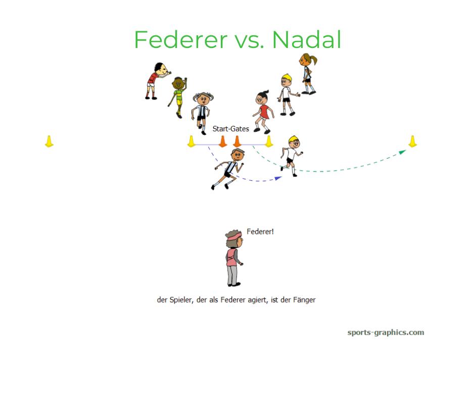Laufspiel für den Sportunterricht. Schnelligkeitswettkampf. Federer vs. Nadal.