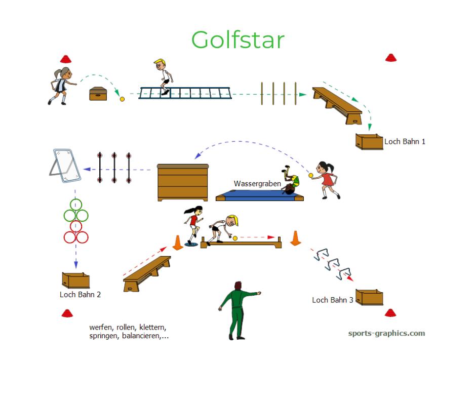 Golf für den Sportunterricht.