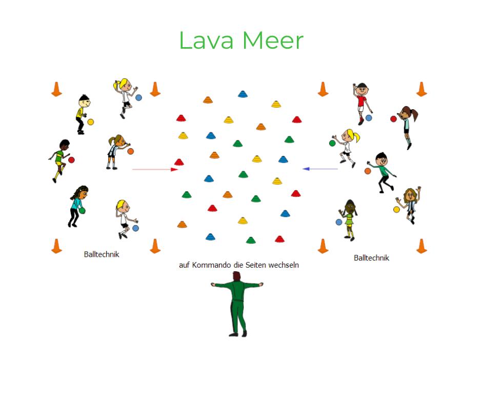 Laufspiel für den Sportunterricht. Lava Meer.