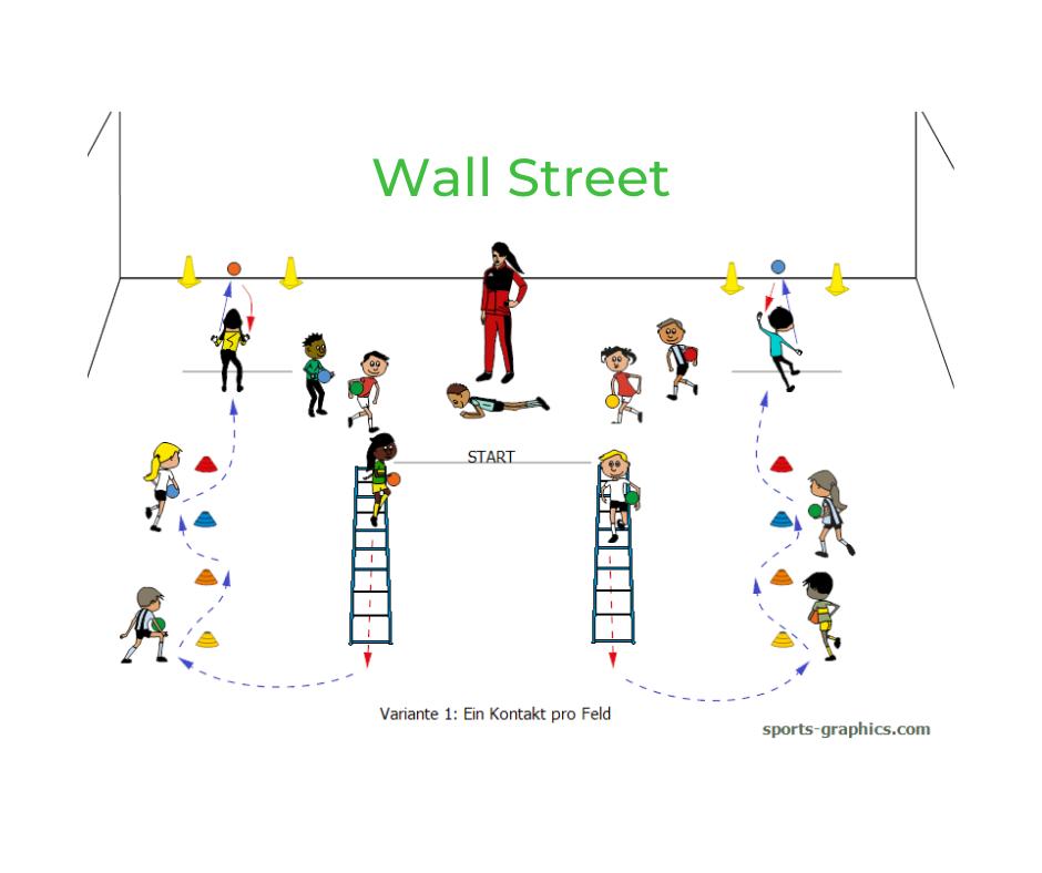 Ballspiel für den Sportunterricht. Wall Street.