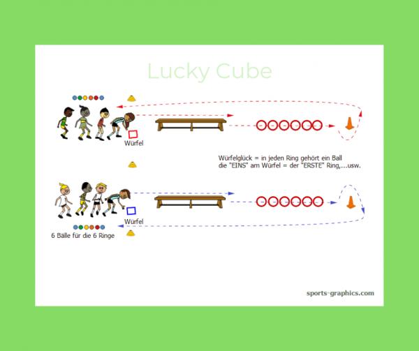 Laufspiel für den Sportunterricht. Schnelligkeitswettkampf. Lucky Cube.