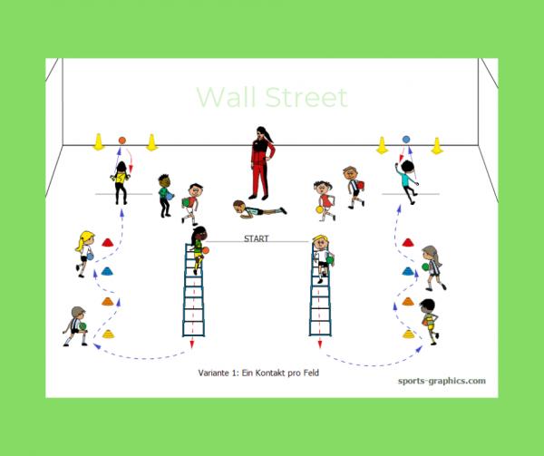 Parcours für den Sportunterricht. Wall Street.