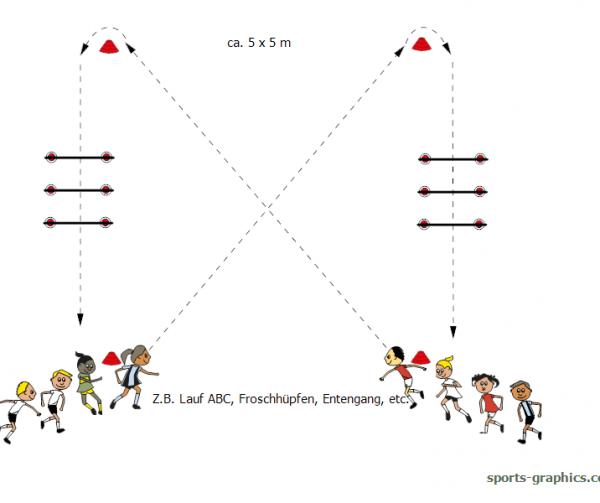 Laufspiel mit Lauf ABC