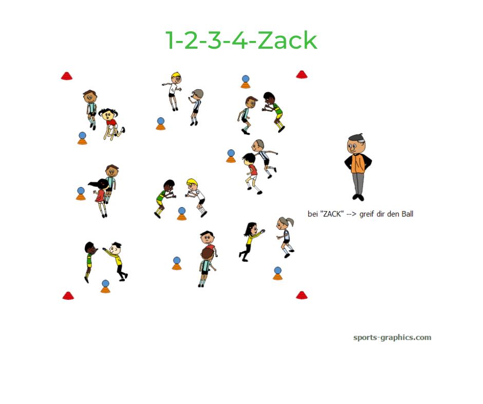 Abschlussspiel für die Sportstunde. 1-2-3-4-Zack