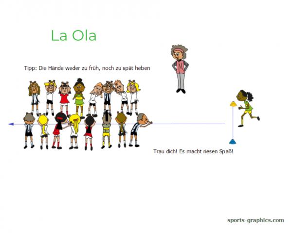 Laufspiel für den Sportunterricht. La Ola.