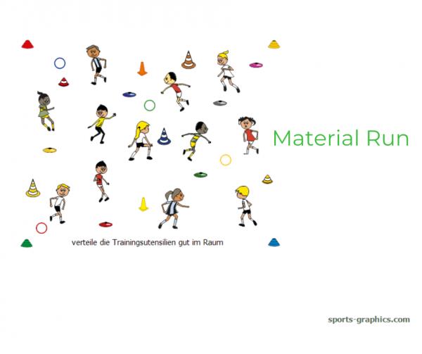 Laufspiel für den Sportunterricht. Material Run.