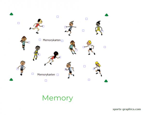 Laufspiel für den Sportunterricht. Memory.