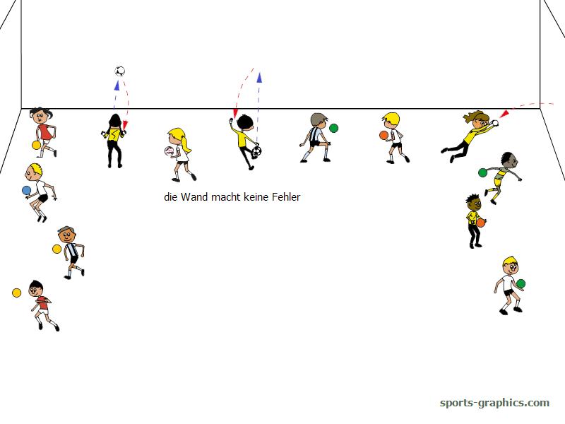 Ballspiel für den Sportunterricht. Wallball.
