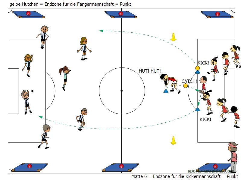 Ball- und Laufspiel für den Sportunterricht. Super Bowl
