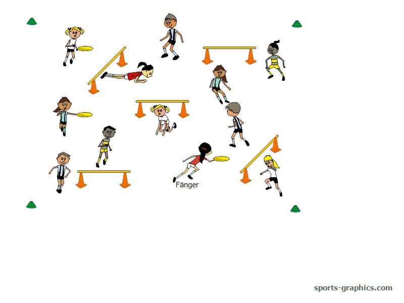 Fangspiel für den Sportunterricht. Drunter und drüber