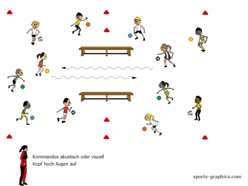 Sportunterricht. Spiel der Woche: Enge Gasse