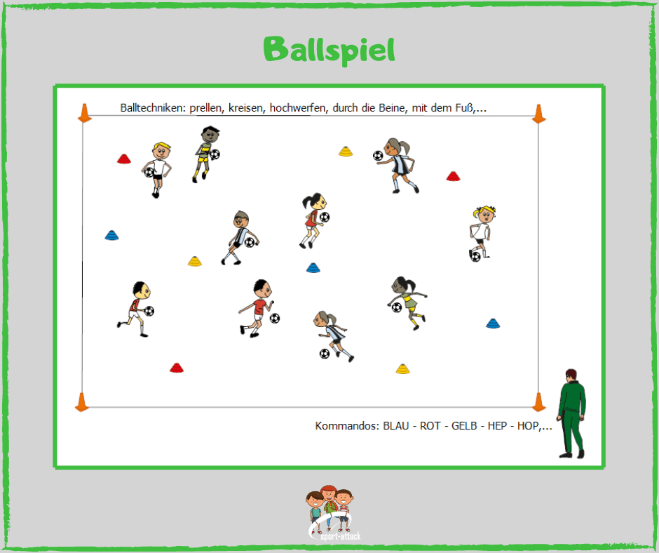 Spielen: Kleine Spiele: Namenball