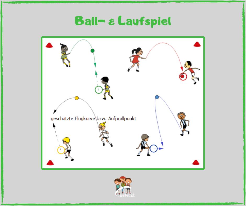 Ball und Laufspiel