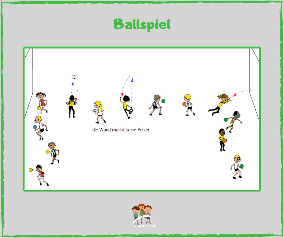 spiele zum kennenlernen sportunterricht